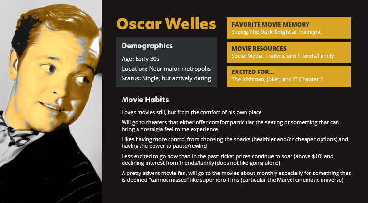 Orson_Welles-Persona_Infographic